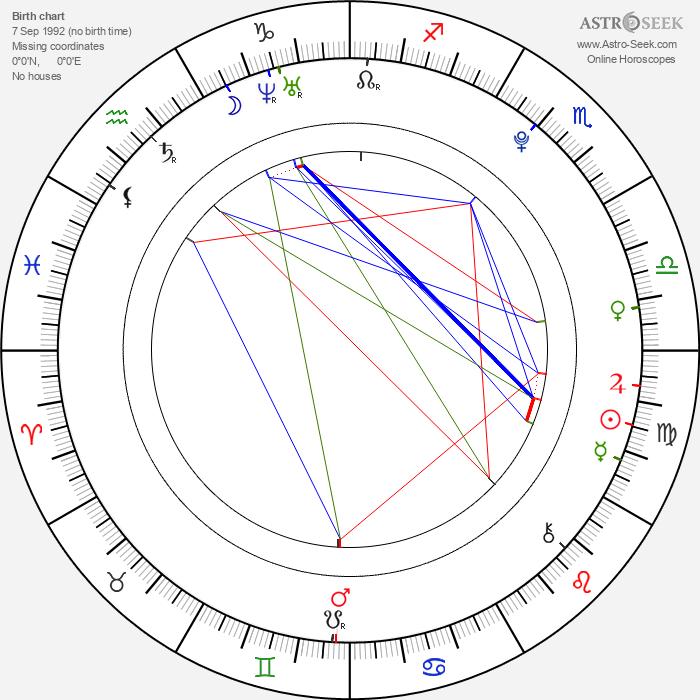 Suzuka Morita - Astrology Natal Birth Chart