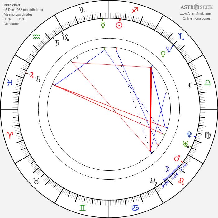 Suzuki Matsuo - Astrology Natal Birth Chart