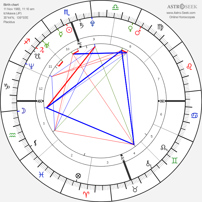 Suzuki Tatsuhisa - Astrology Natal Birth Chart