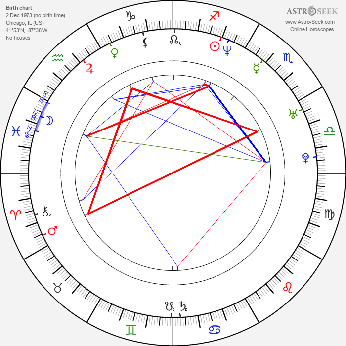 Suzy Nakamura - Astrology Natal Birth Chart