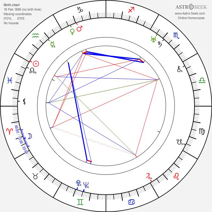 Svatopluk Innemann - Astrology Natal Birth Chart