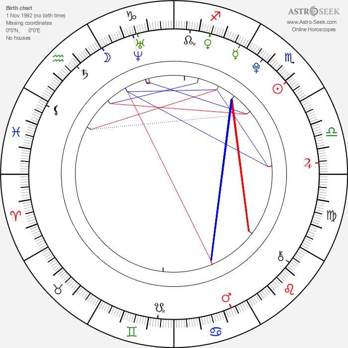 Svea Bein - Astrology Natal Birth Chart