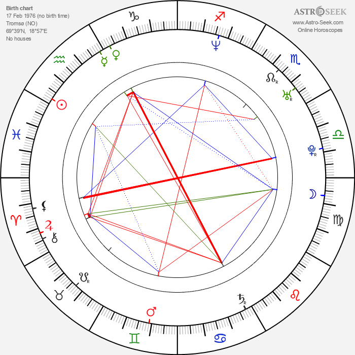 Svein Berge - Astrology Natal Birth Chart