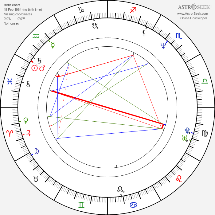 Sven Martinek - Astrology Natal Birth Chart