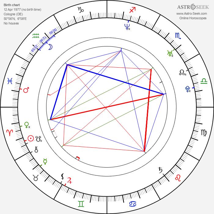 Sven Schuhmacher - Astrology Natal Birth Chart