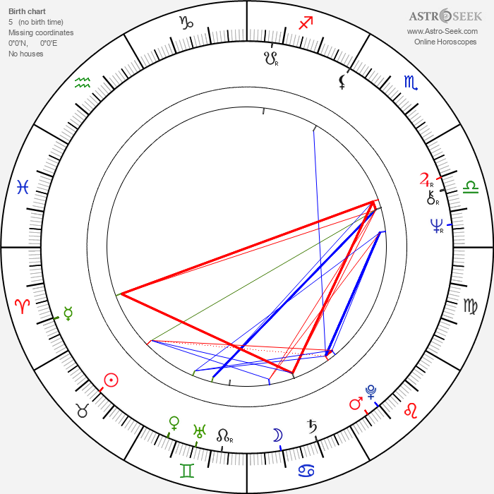 Svend Wam - Astrology Natal Birth Chart