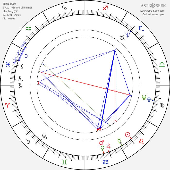 Svenja Pages - Astrology Natal Birth Chart