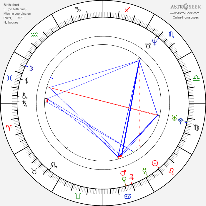 Svenja Pages - Astrology Natal Birth Chart
