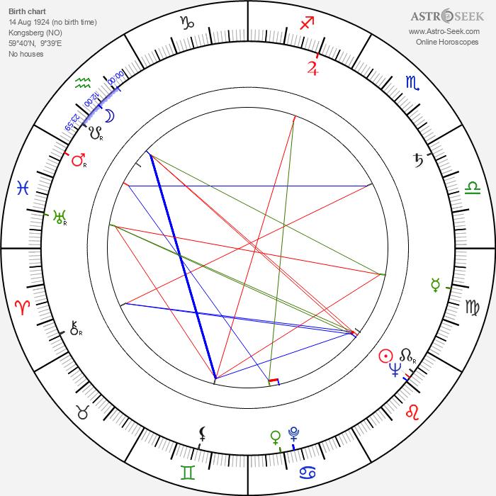 Sverre Fehn - Astrology Natal Birth Chart
