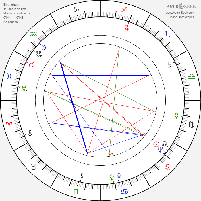 Sverre Fehn - Astrology Natal Birth Chart