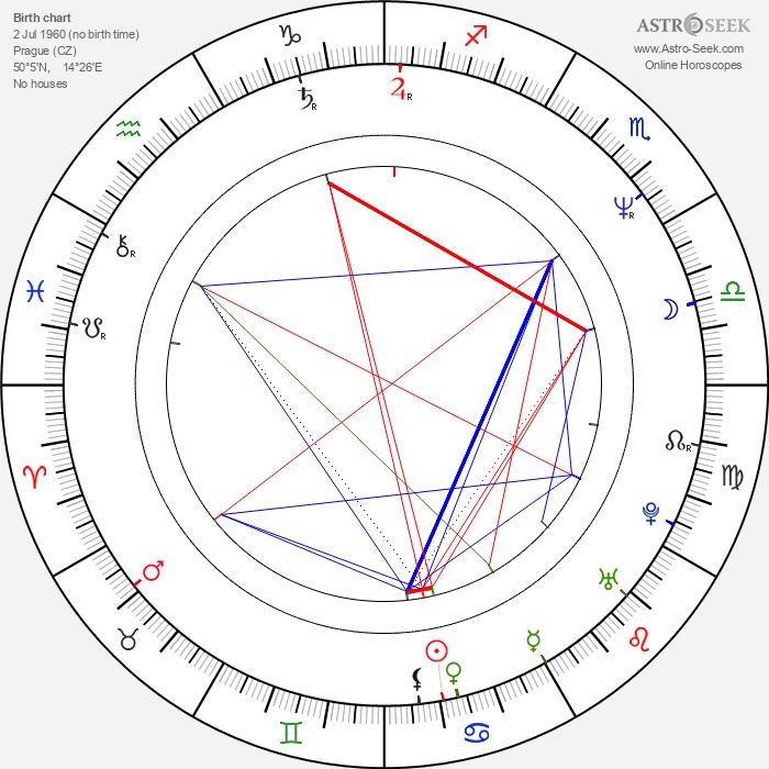 Světlana Nálepková - Astrology Natal Birth Chart