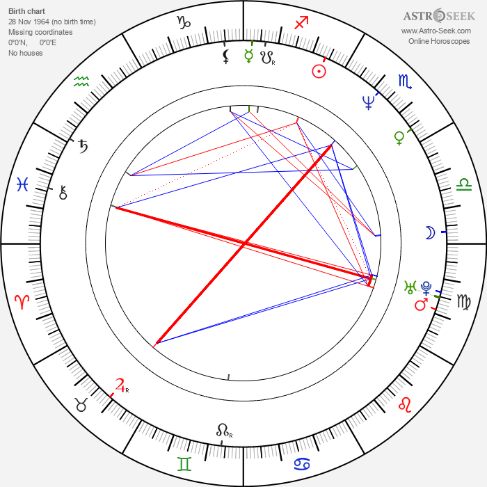 Svetlana Pismichenko - Astrology Natal Birth Chart