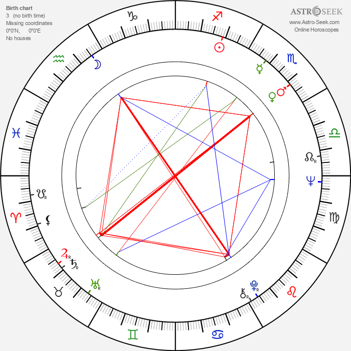 Svetozár Stračina - Astrology Natal Birth Chart