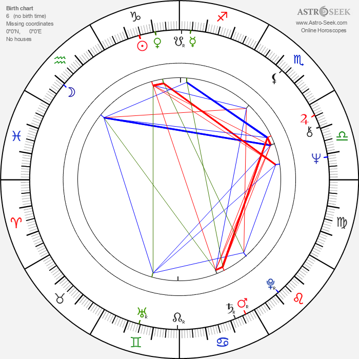 Syd Barrett - Astrology Natal Birth Chart