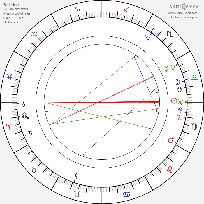 Sydnee Steele - Astrology Natal Birth Chart