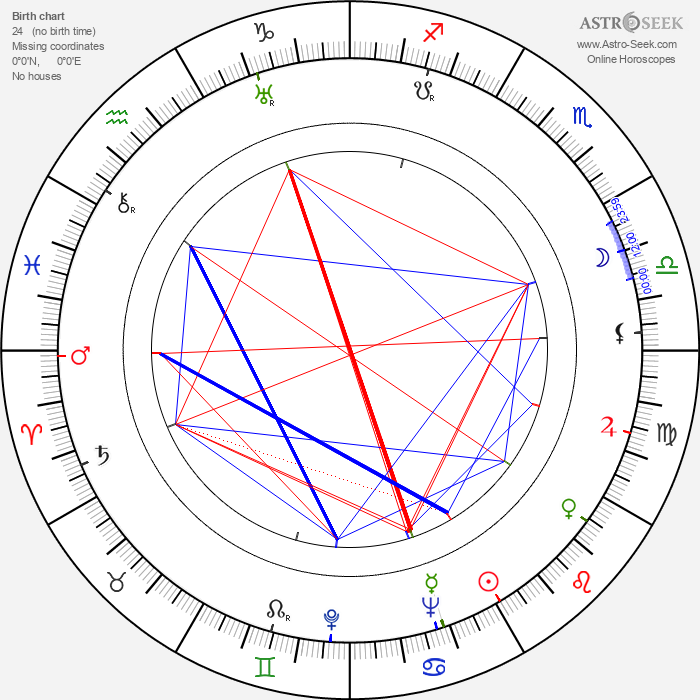 Sydney Bromley - Astrology Natal Birth Chart