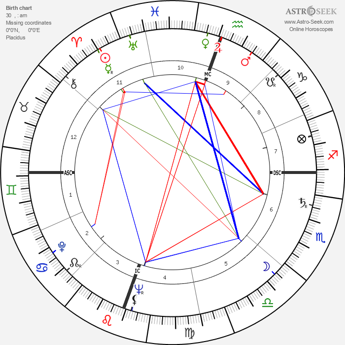 Sydney Chaplin - Astrology Natal Birth Chart