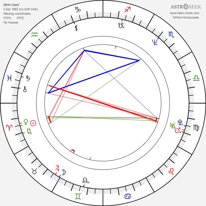 Sylke Enders - Astrology Natal Birth Chart