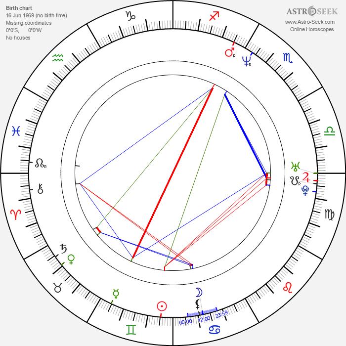 Sylva Schneiderová - Astrology Natal Birth Chart