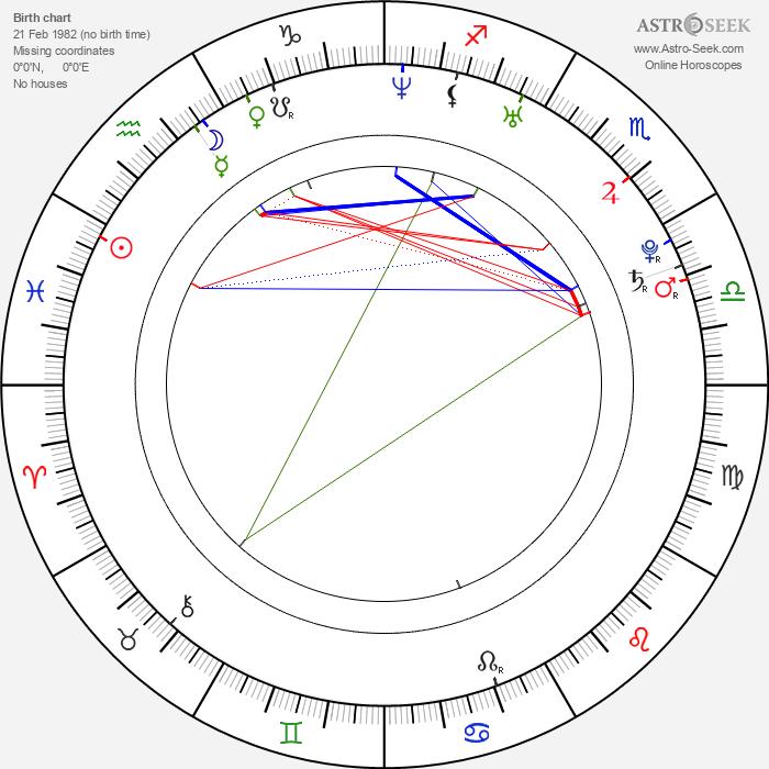 Sylvain Machac - Astrology Natal Birth Chart