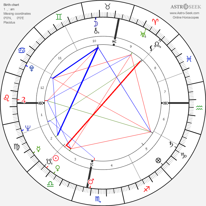 Sylvano Bussotti - Astrology Natal Birth Chart