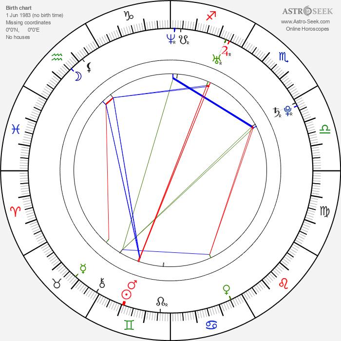 Sylvia Hoeks - Astrology Natal Birth Chart