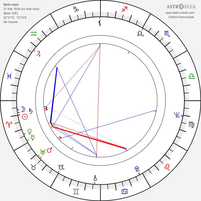 Sylvia Hoffmann - Astrology Natal Birth Chart