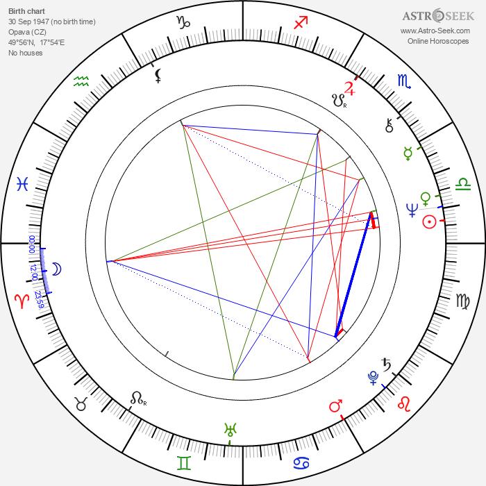 Sylvia Turbová - Astrology Natal Birth Chart
