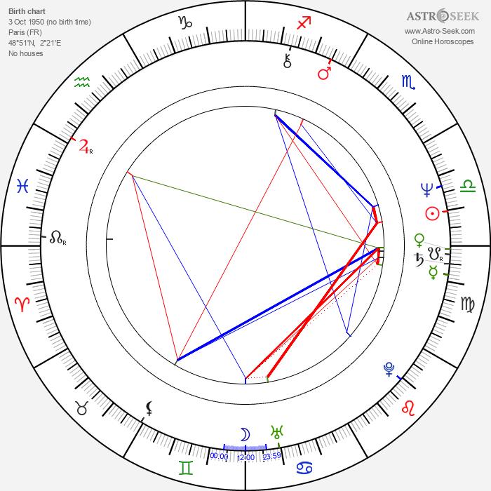 Sylviane Margollé - Astrology Natal Birth Chart