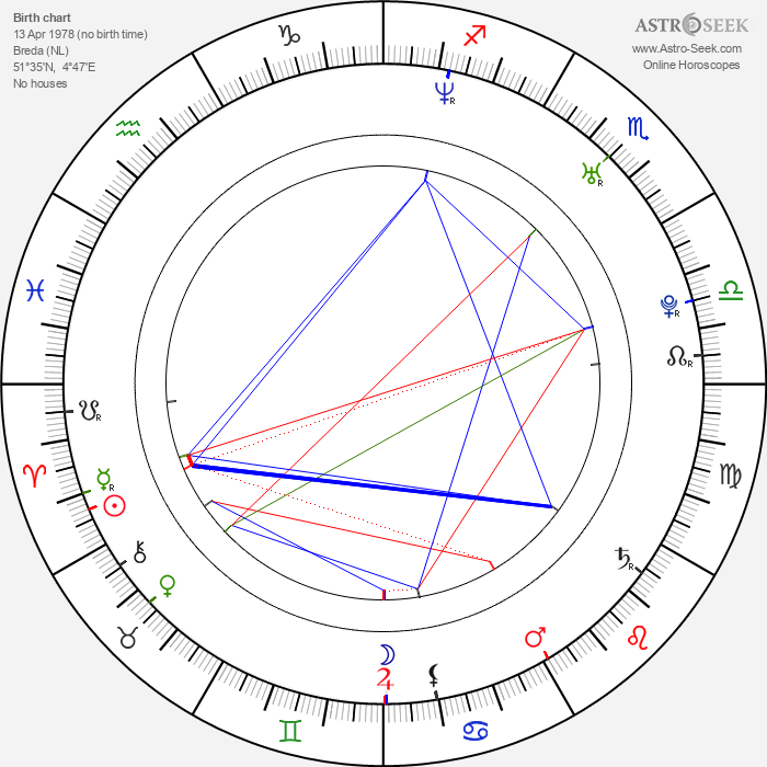 Sylvie Meis - Astrology Natal Birth Chart