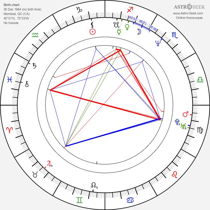Sylvie Moreau - Astrology Natal Birth Chart