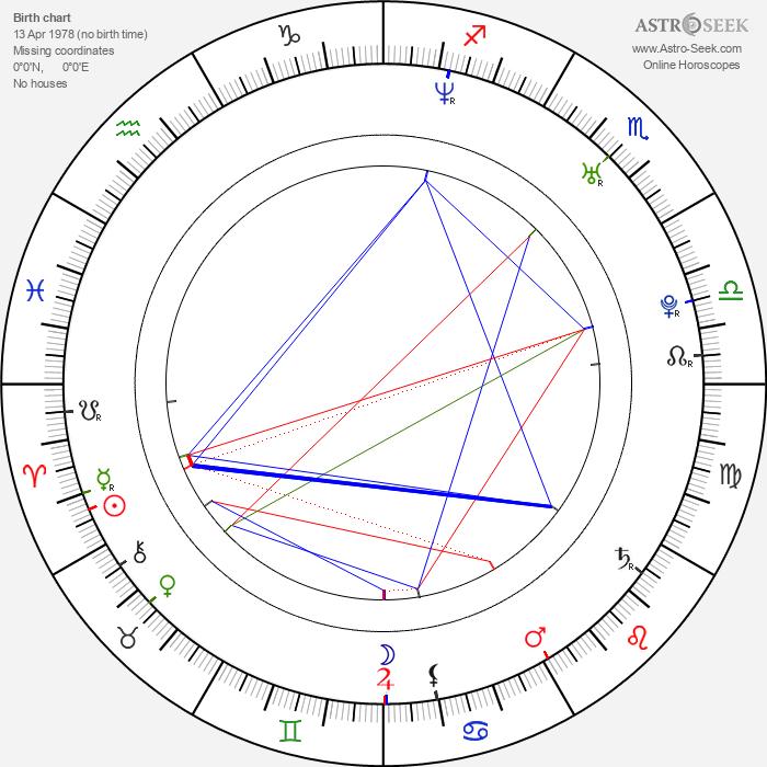 Sylvie van der Vaart - Astrology Natal Birth Chart
