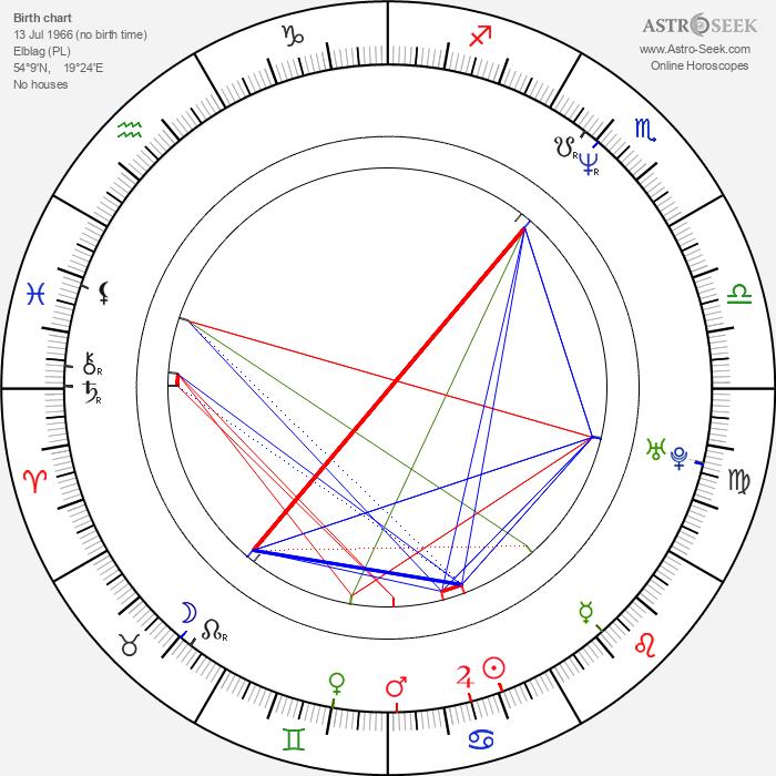Sylwester Latkowski - Astrology Natal Birth Chart