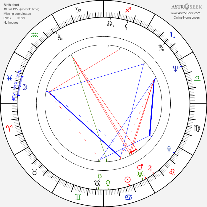 Sylwester Maciejewski - Astrology Natal Birth Chart