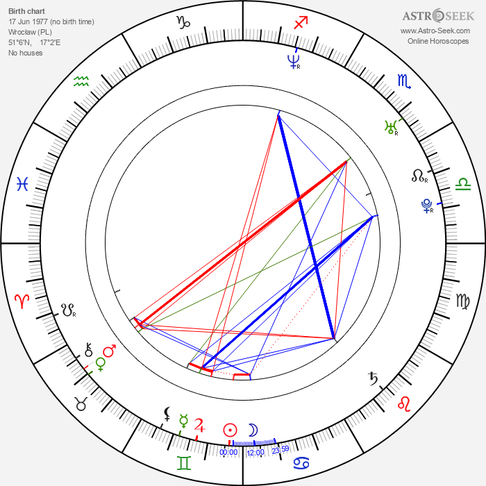 Sylwia Juszczak - Astrology Natal Birth Chart