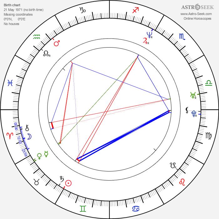 Syren - Astrology Natal Birth Chart