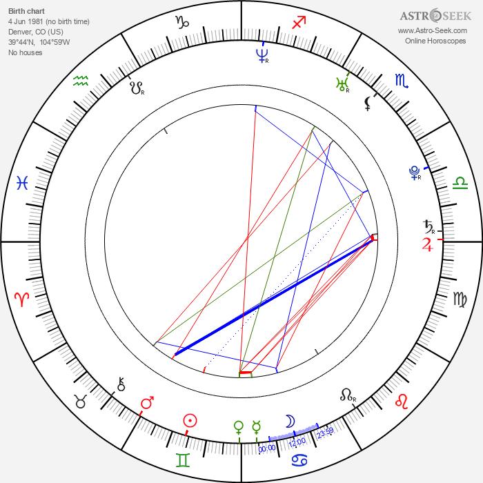 T. J. Miller - Astrology Natal Birth Chart