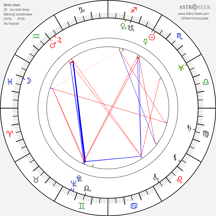 T. J. Särkkä - Astrology Natal Birth Chart