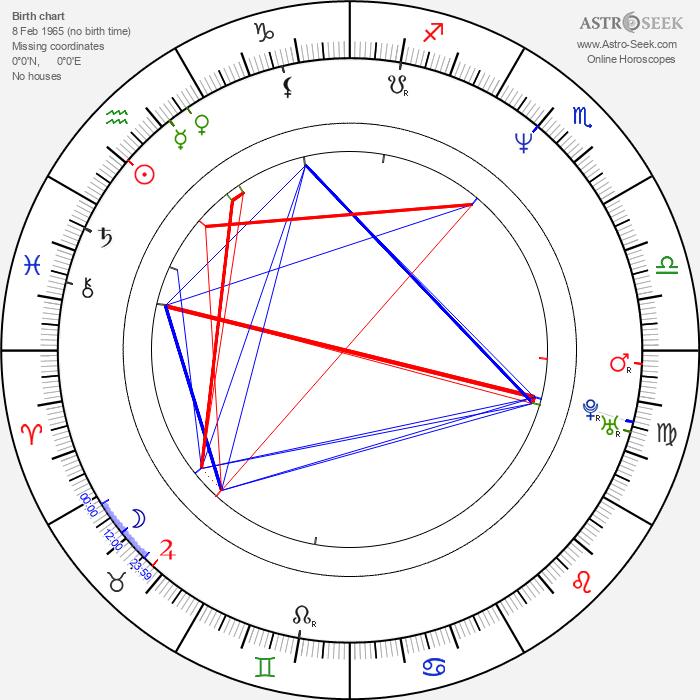 T. Mcd Aniel - Astrology Natal Birth Chart