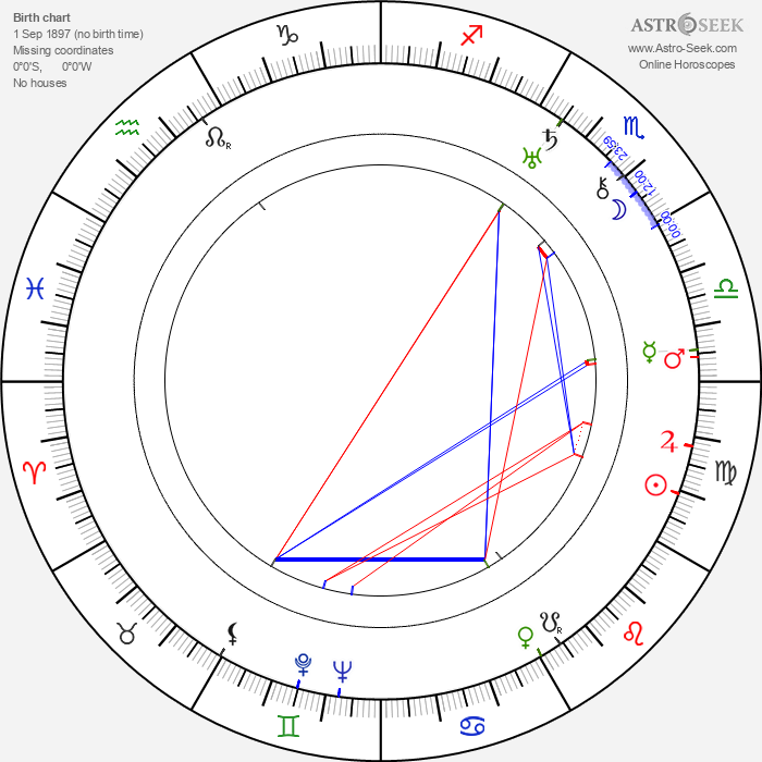 T. Strukova - Astrology Natal Birth Chart