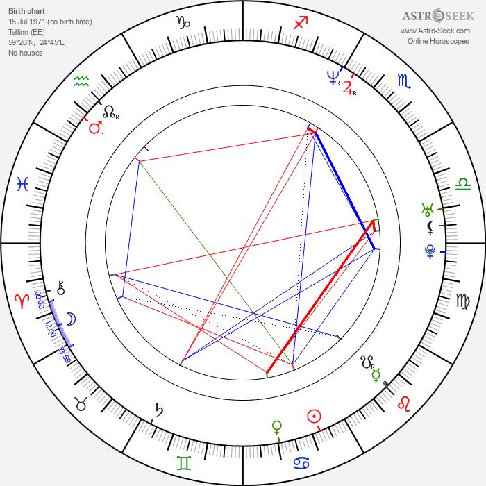 Taavi Eelmaa - Astrology Natal Birth Chart