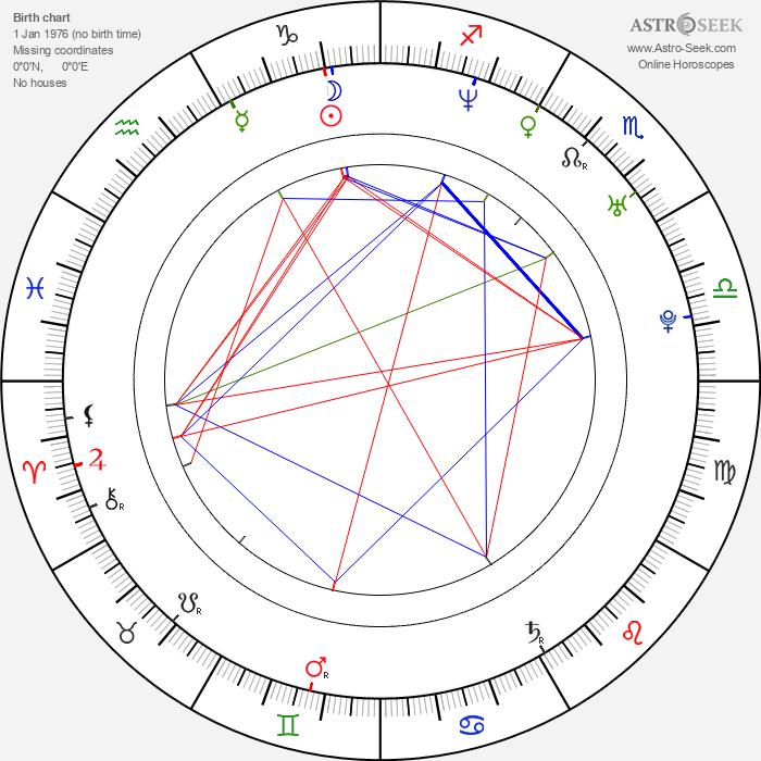 Tabitha Wady - Astrology Natal Birth Chart
