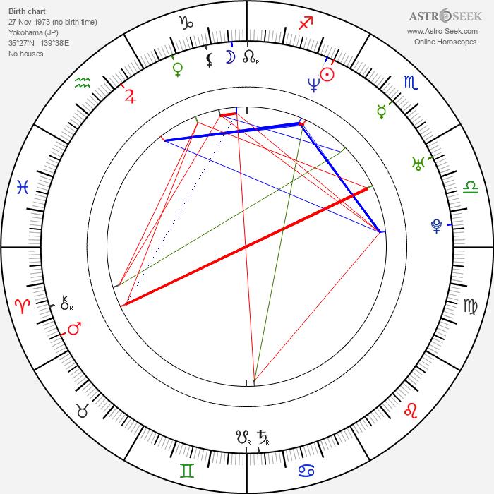 Tadanobu Asano - Astrology Natal Birth Chart