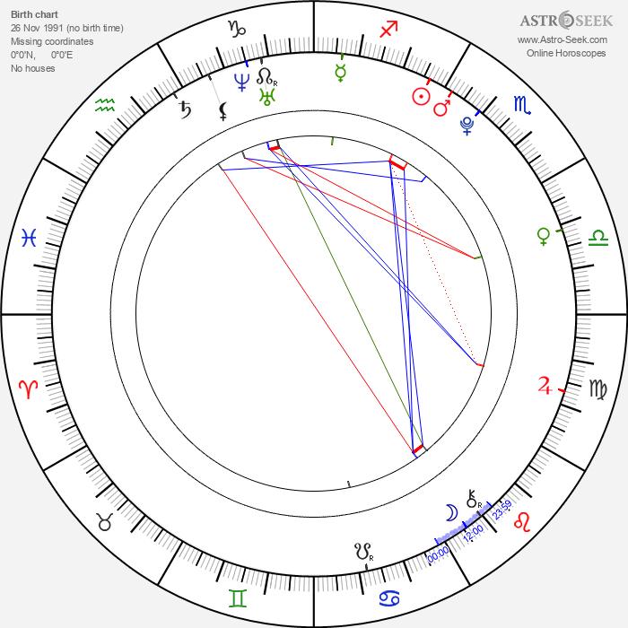Tadeáš Mudroch - Astrology Natal Birth Chart