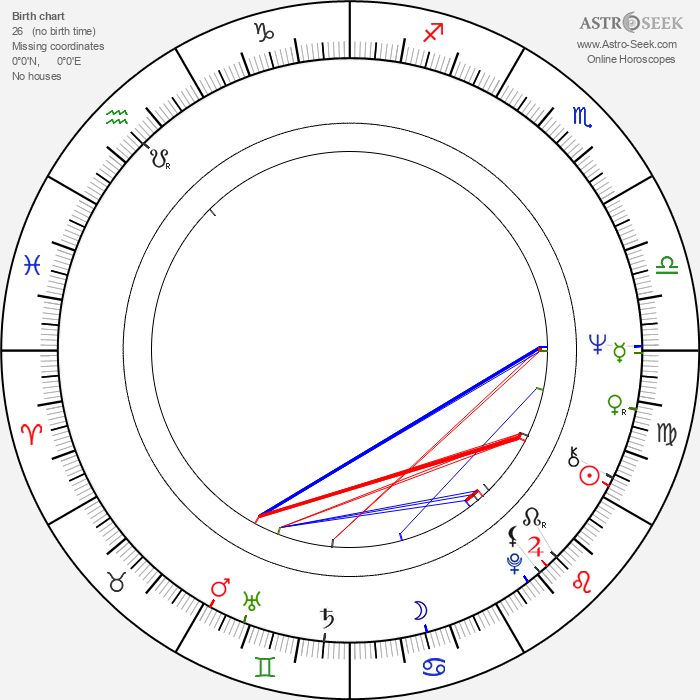 Tadeusz Nalepa - Astrology Natal Birth Chart