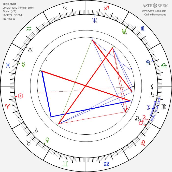 Tae-hee Kim - Astrology Natal Birth Chart