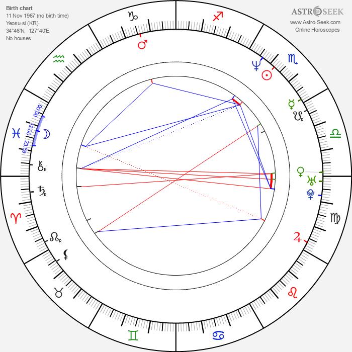 Tae-hwa Seo - Astrology Natal Birth Chart