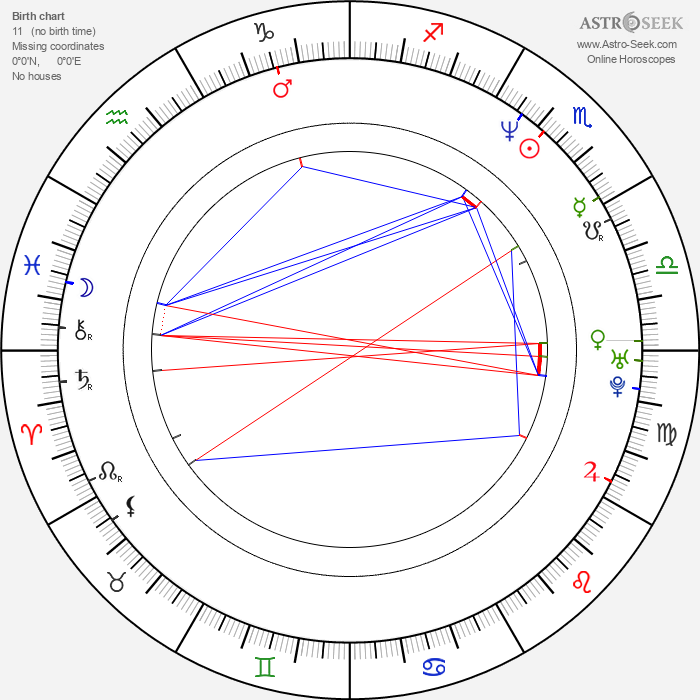 Tae-hwa Seo - Astrology Natal Birth Chart