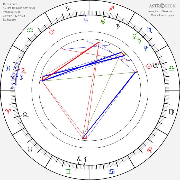 Tae-im Lee - Astrology Natal Birth Chart