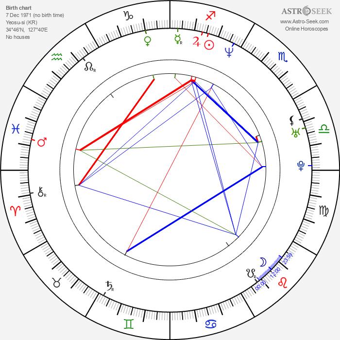 Tae-joon Ryu - Astrology Natal Birth Chart
